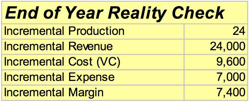 Reality Check Table